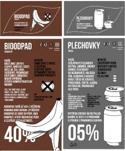 Bioodpad, plechovky