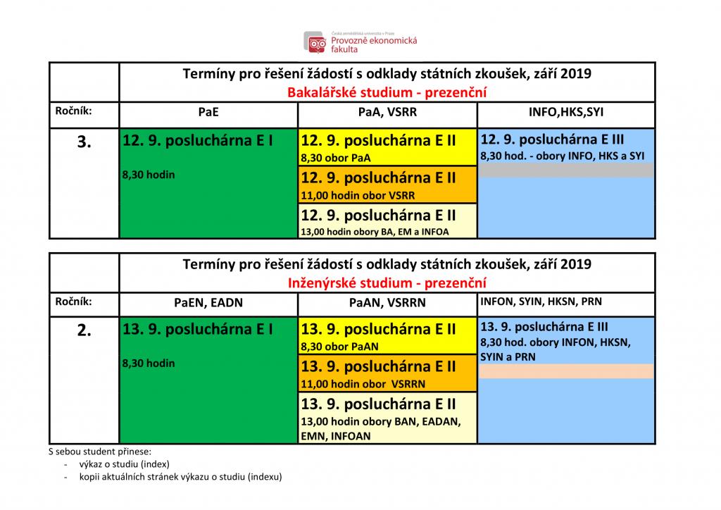 Žádosti oodklad státních závěrečných zkoušek (poslední ročníky) - PEF ČZU 2019/2020