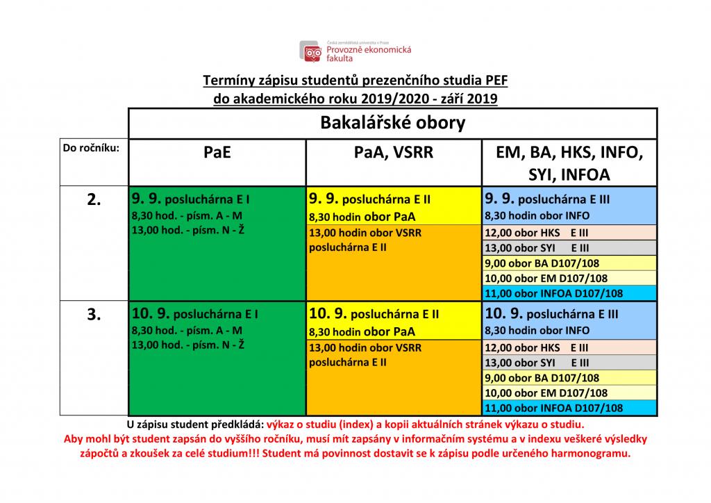 Zápisy - bakalářské obory PEF - prezenční - PEF ČZU 2019/2020