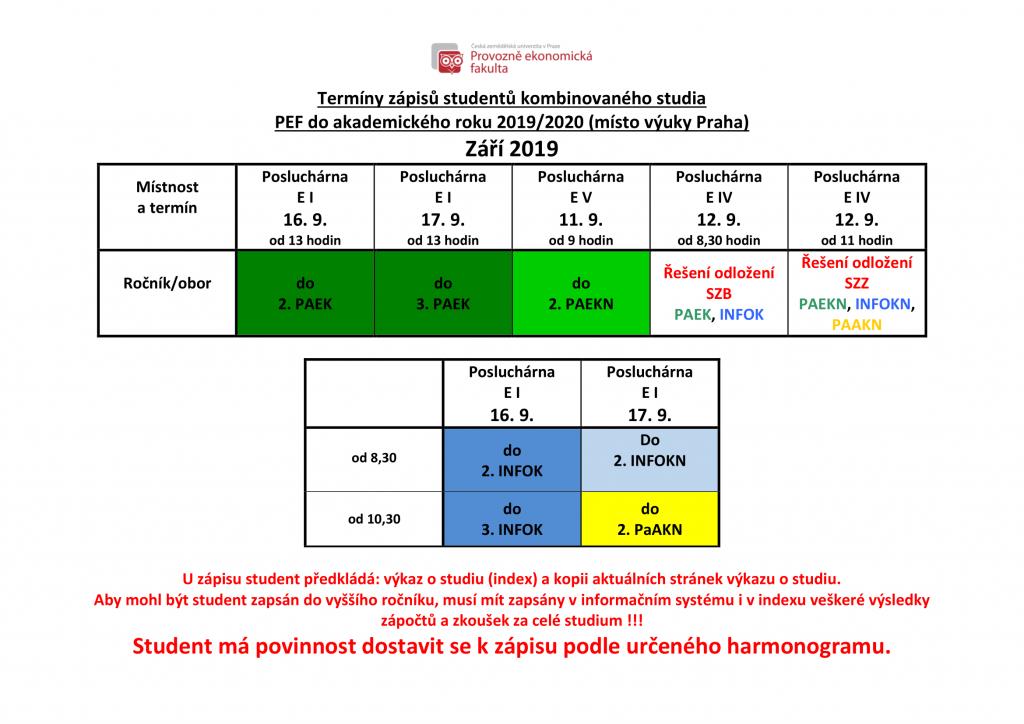 Zápisy navazujících ročníků na kombinované studium - bakalářské inavazující obory - PEF ČZU 2019/2020